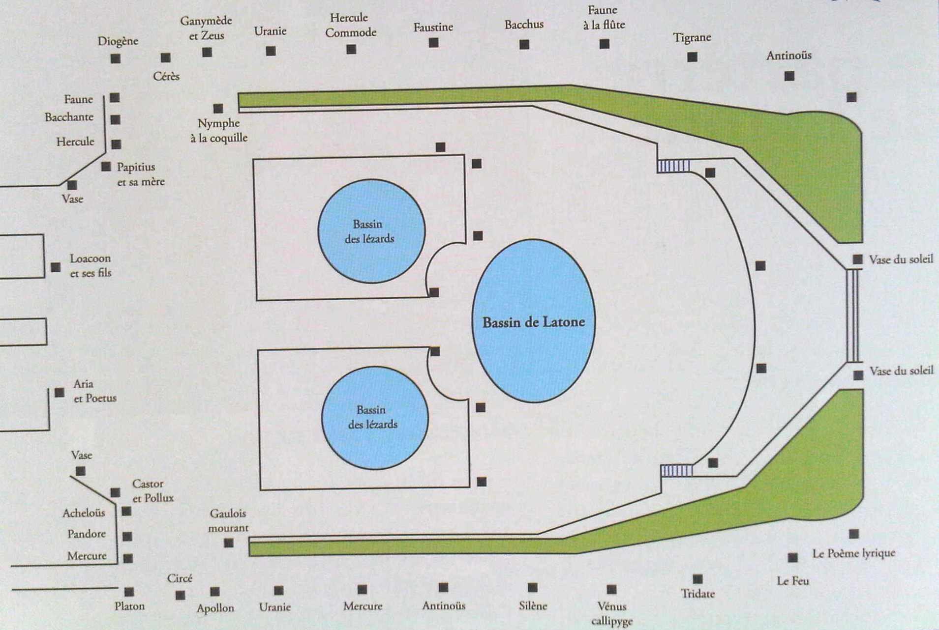 Plan des statues du parterre de latone petit parc de for Jardin versailles