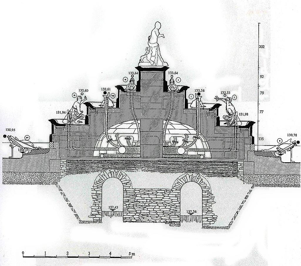 Bassin de latone jardins de versailles plan et vue en coupe de la salle interne de l araign e - Bassin en cuivre versailles ...